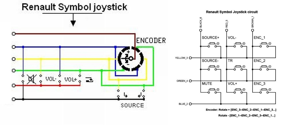 Для справки: Encoder